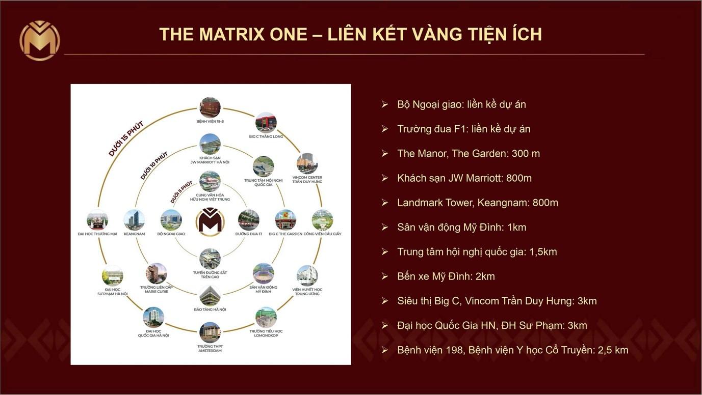 Chung cư The Matrix One Mễ Trì