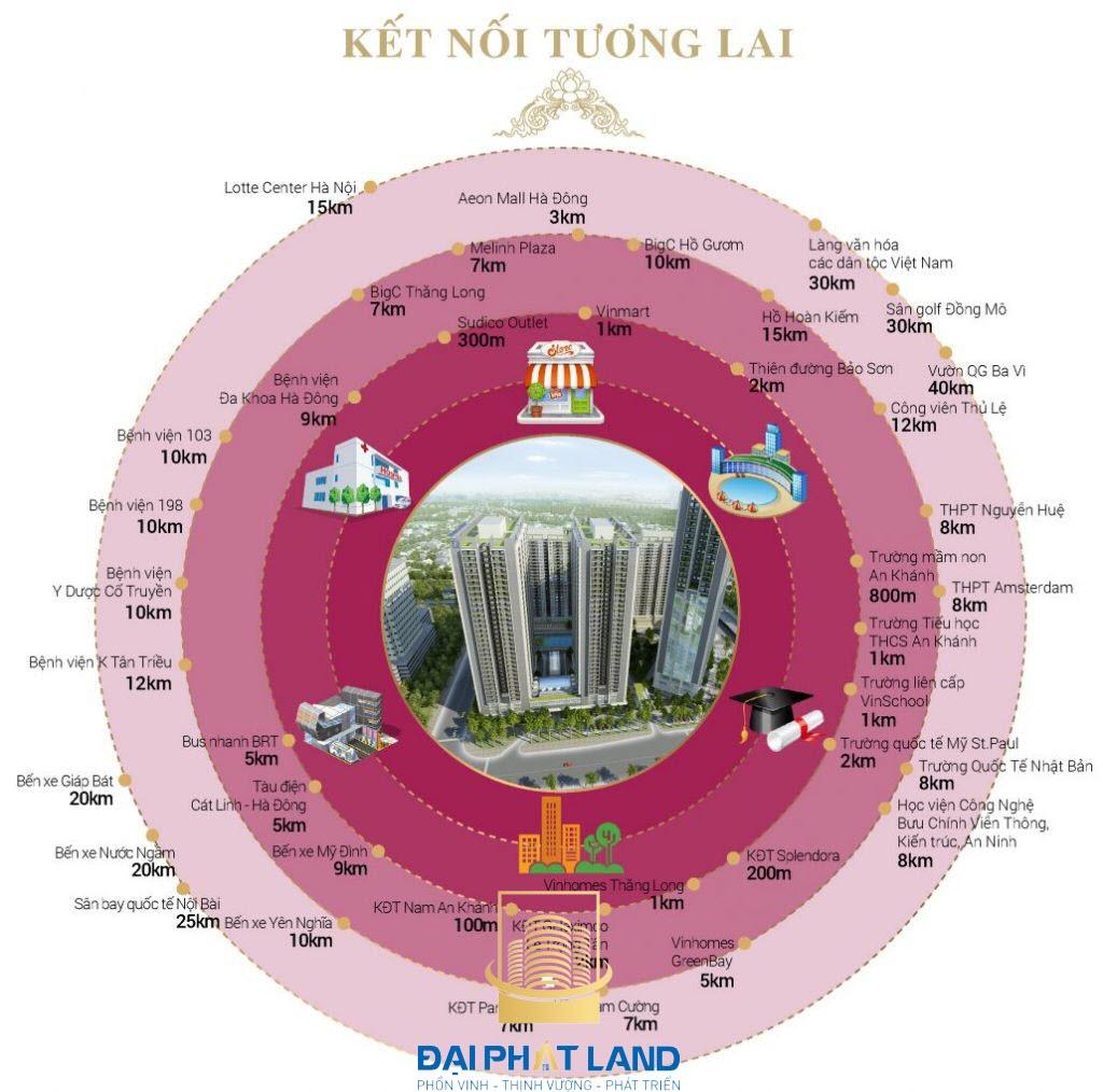 Dự án chung cư Thăng Long Capital